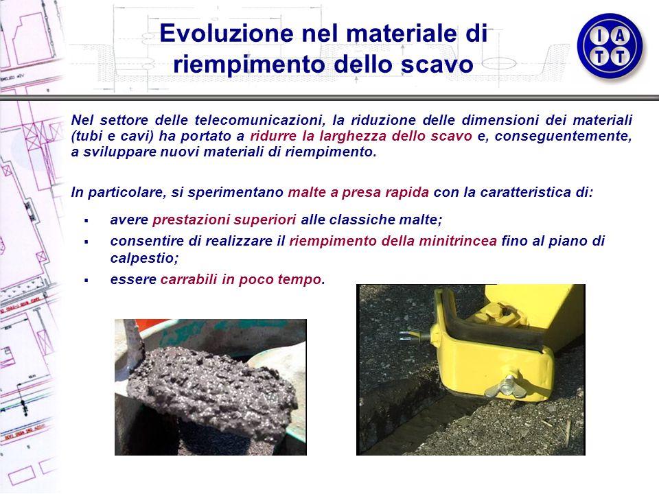 Evoluzione nel materiale di riempimento dello scavo Nel settore delle telecomunicazioni, la riduzione delle dimensioni dei materiali (tubi e cavi) ha