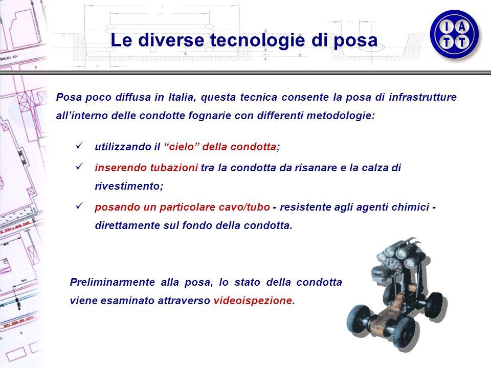 Posa poco diffusa in Italia, questa tecnica consente la posa di infrastrutture allinterno delle condotte fognarie con differenti metodologie: utilizza
