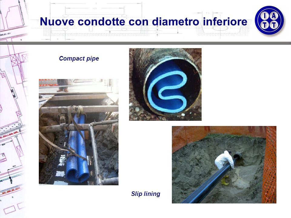 Nuove condotte con diametro inferiore Compact pipe Slip lining