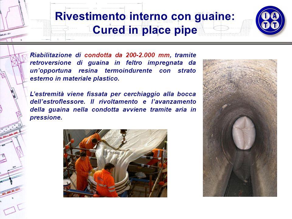 Rivestimento interno con guaine: Cured in place pipe Riabilitazione di condotta da 200-2.000 mm, tramite retroversione di guaina in feltro impregnata