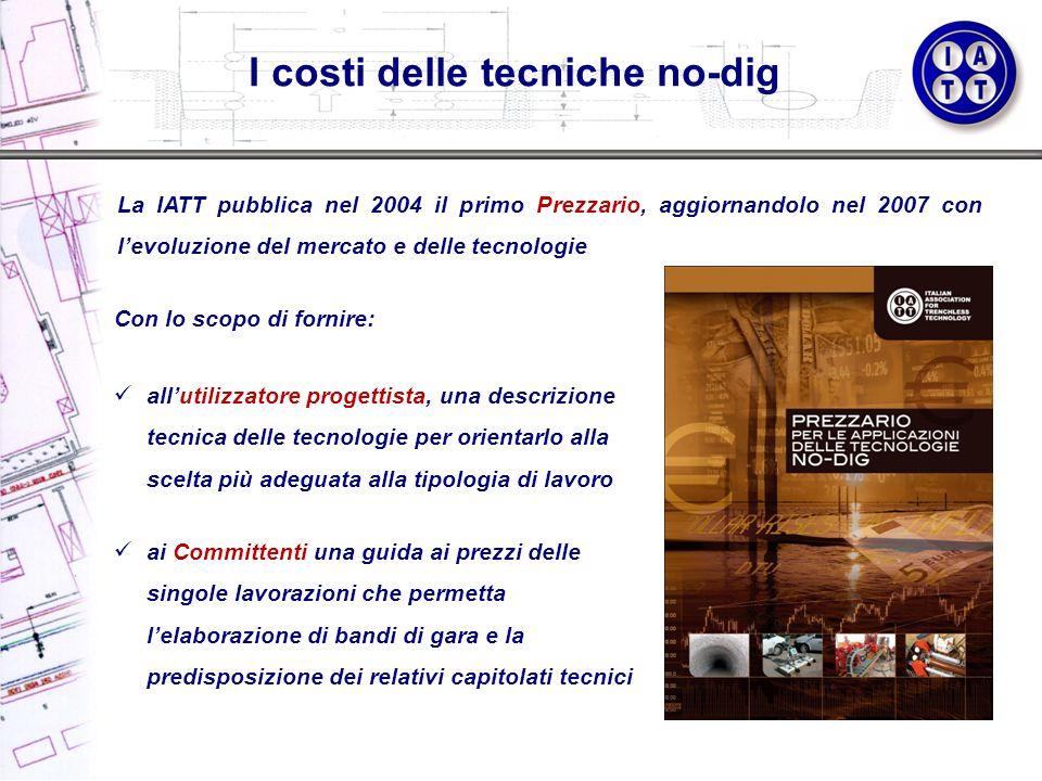 La IATT pubblica nel 2004 il primo Prezzario, aggiornandolo nel 2007 con levoluzione del mercato e delle tecnologie I costi delle tecniche no-dig Con