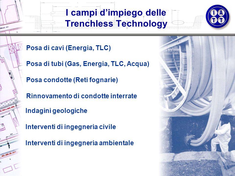 I campi dimpiego delle Trenchless Technology Rinnovamento di condotte interrate Posa condotte (Reti fognarie) Posa di tubi (Gas, Energia, TLC, Acqua)