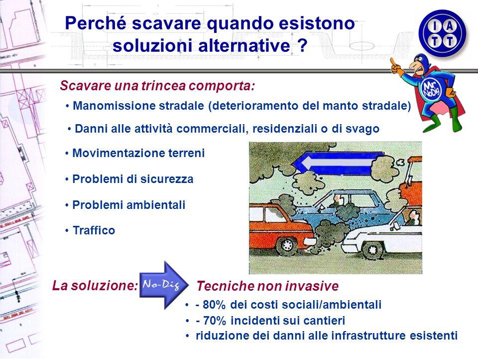 Perché scavare quando esistono soluzioni alternative ? Tecniche non invasive La soluzione: Scavare una trincea comporta: Manomissione stradale (deteri