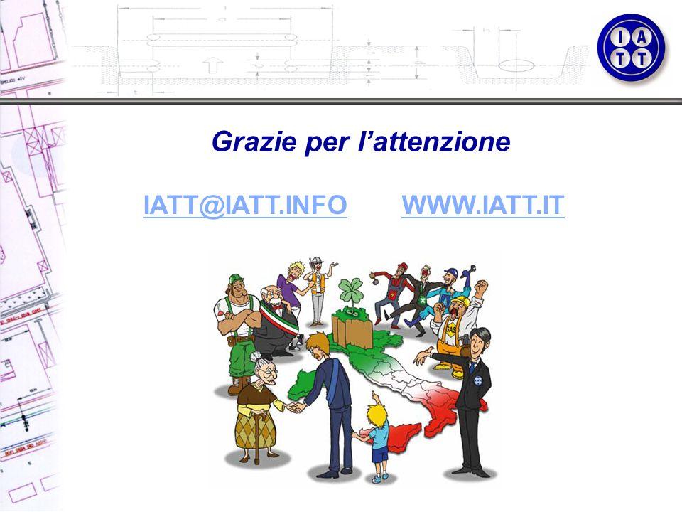 Grazie per lattenzione IATT@IATT.INFOIATT@IATT.INFO WWW.IATT.ITWWW.IATT.IT