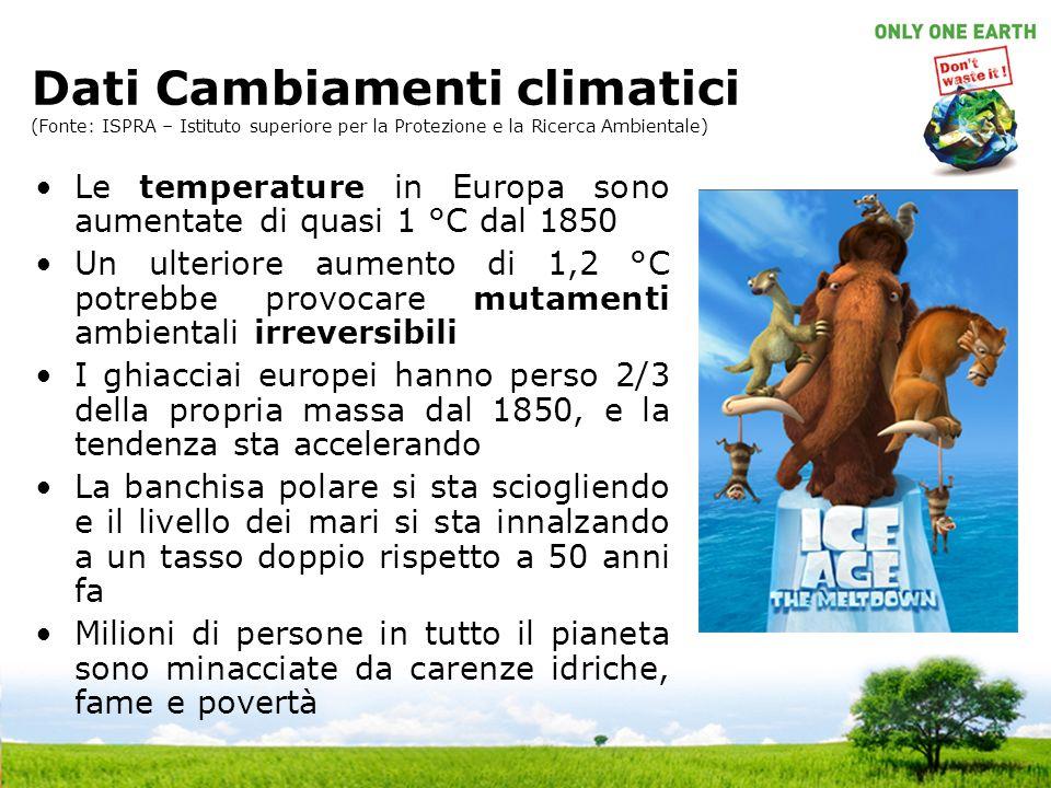 Dati Cambiamenti climatici (Fonte: ISPRA – Istituto superiore per la Protezione e la Ricerca Ambientale) Le temperature in Europa sono aumentate di quasi 1 °C dal 1850 Un ulteriore aumento di 1,2 °C potrebbe provocare mutamenti ambientali irreversibili I ghiacciai europei hanno perso 2/3 della propria massa dal 1850, e la tendenza sta accelerando La banchisa polare si sta sciogliendo e il livello dei mari si sta innalzando a un tasso doppio rispetto a 50 anni fa Milioni di persone in tutto il pianeta sono minacciate da carenze idriche, fame e povertà