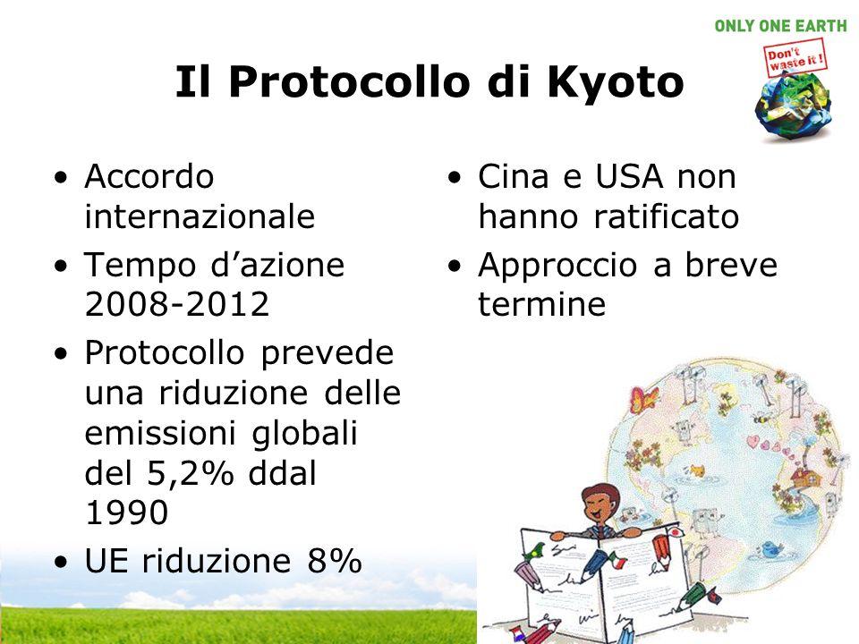 Il Protocollo di Kyoto Accordo internazionale Tempo dazione 2008-2012 Protocollo prevede una riduzione delle emissioni globali del 5,2% ddal 1990 UE riduzione 8% Cina e USA non hanno ratificato Approccio a breve termine