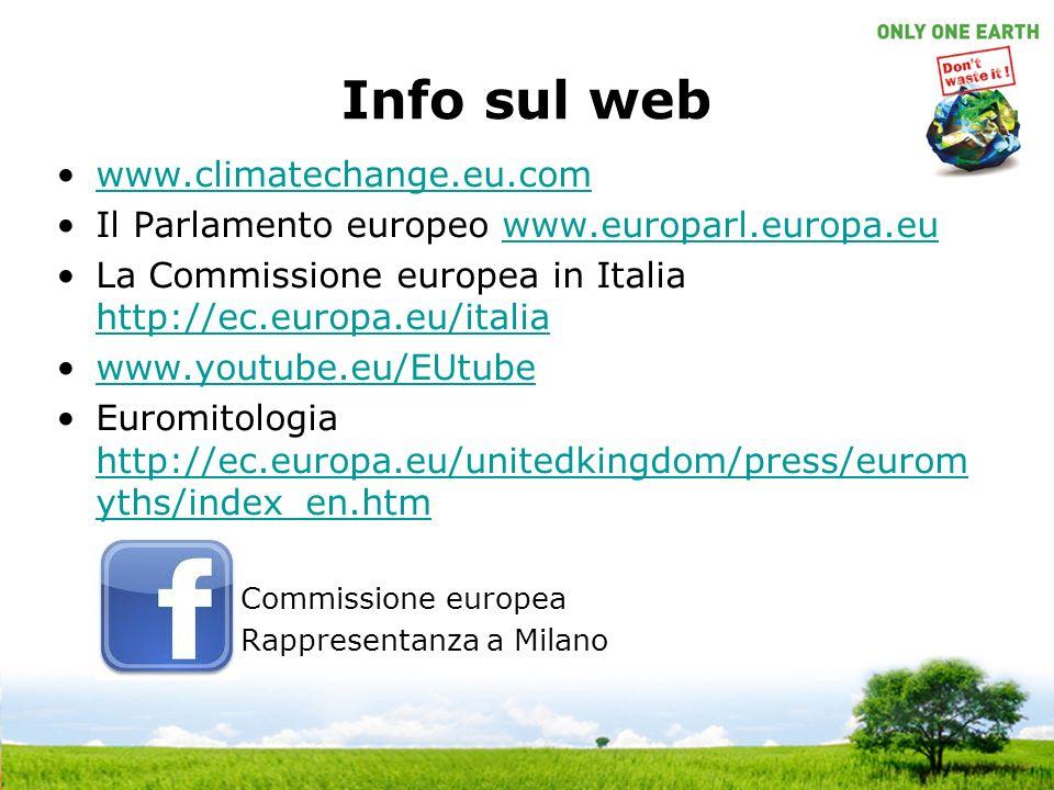 Info sul web www.climatechange.eu.com Il Parlamento europeo www.europarl.europa.euwww.europarl.europa.eu La Commissione europea in Italia http://ec.europa.eu/italia http://ec.europa.eu/italia www.youtube.eu/EUtube Euromitologia http://ec.europa.eu/unitedkingdom/press/eurom yths/index_en.htm http://ec.europa.eu/unitedkingdom/press/eurom yths/index_en.htm –Commissione europea –Rappresentanza a Milano