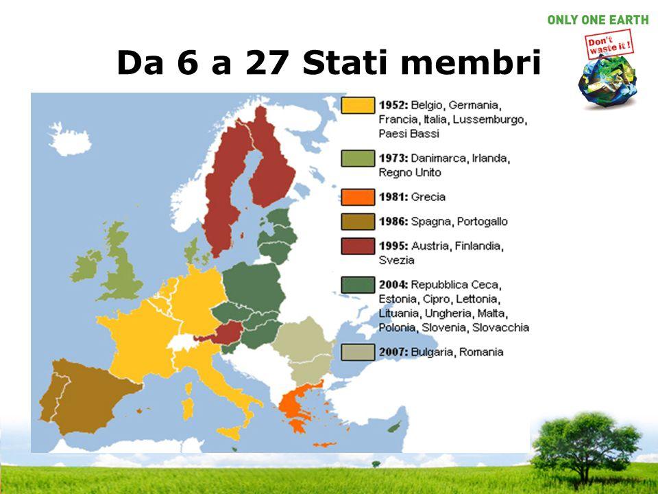 Da 6 a 27 Stati membri