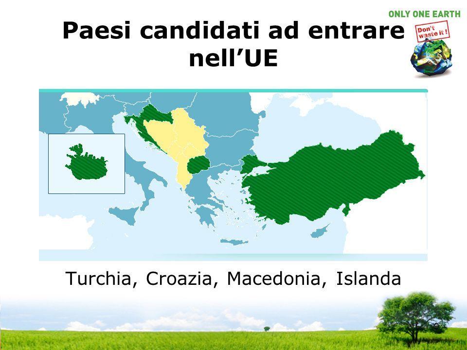 Paesi candidati ad entrare nellUE 9 Turchia, Croazia, Macedonia, Islanda