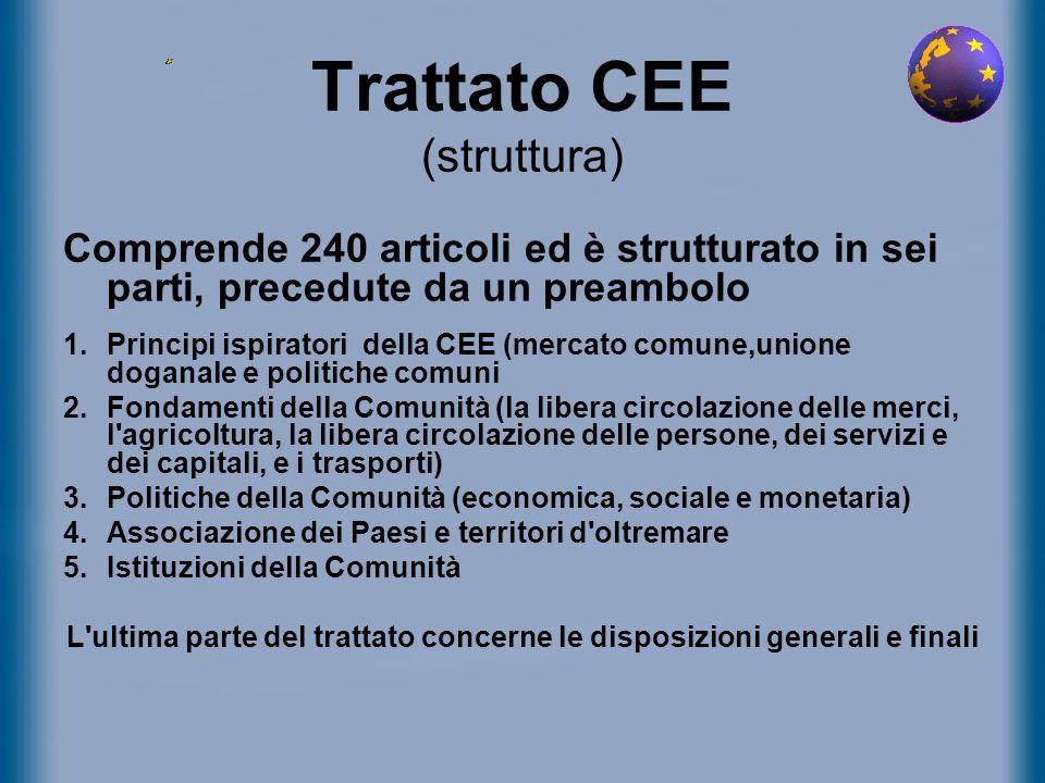 Trattato CEE (struttura) Comprende 240 articoli ed è strutturato in sei parti, precedute da un preambolo 1.Principi ispiratori della CEE (mercato comu