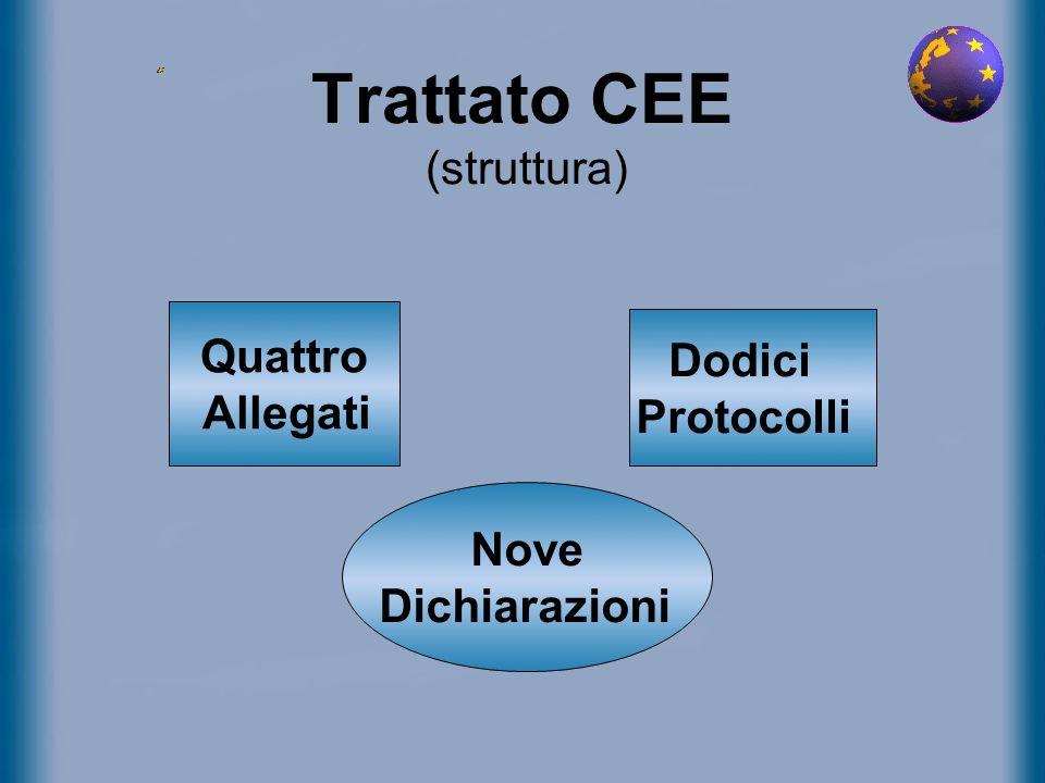 Trattato CEE (struttura) Quattro Allegati Dodici Protocolli Nove Dichiarazioni