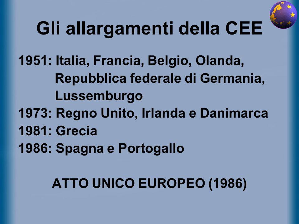Gli allargamenti della CEE 1951: Italia, Francia, Belgio, Olanda, Repubblica federale di Germania, Lussemburgo 1973: Regno Unito, Irlanda e Danimarca