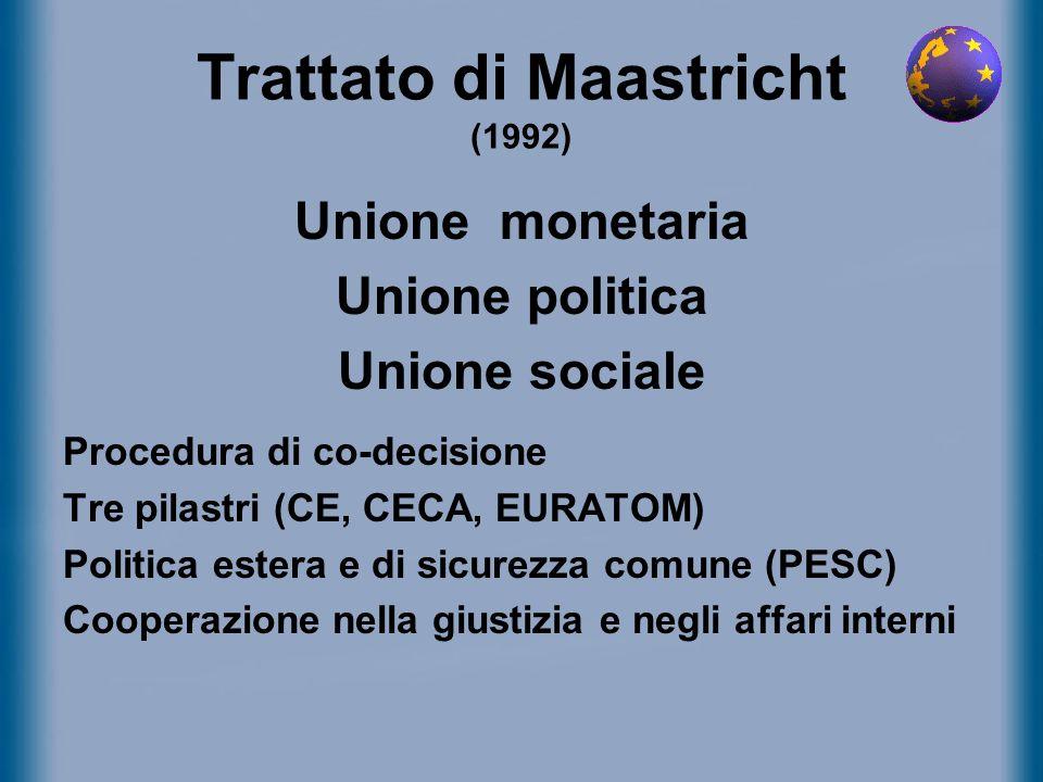 Trattato di Maastricht (1992) Unione monetaria Unione politica Unione sociale Procedura di co-decisione Tre pilastri (CE, CECA, EURATOM) Politica este