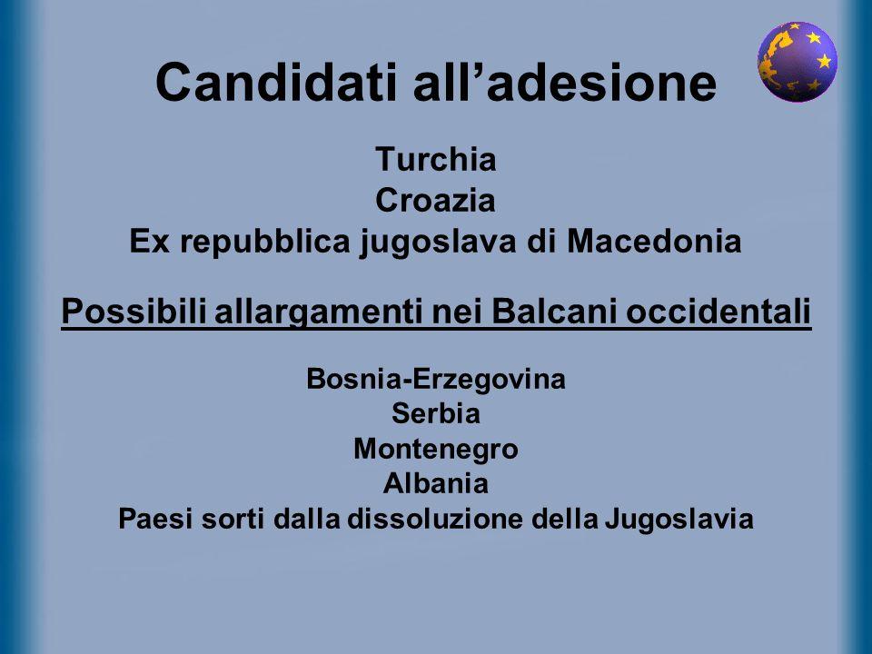 Candidati alladesione Turchia Croazia Ex repubblica jugoslava di Macedonia Possibili allargamenti nei Balcani occidentali Bosnia-Erzegovina Serbia Mon