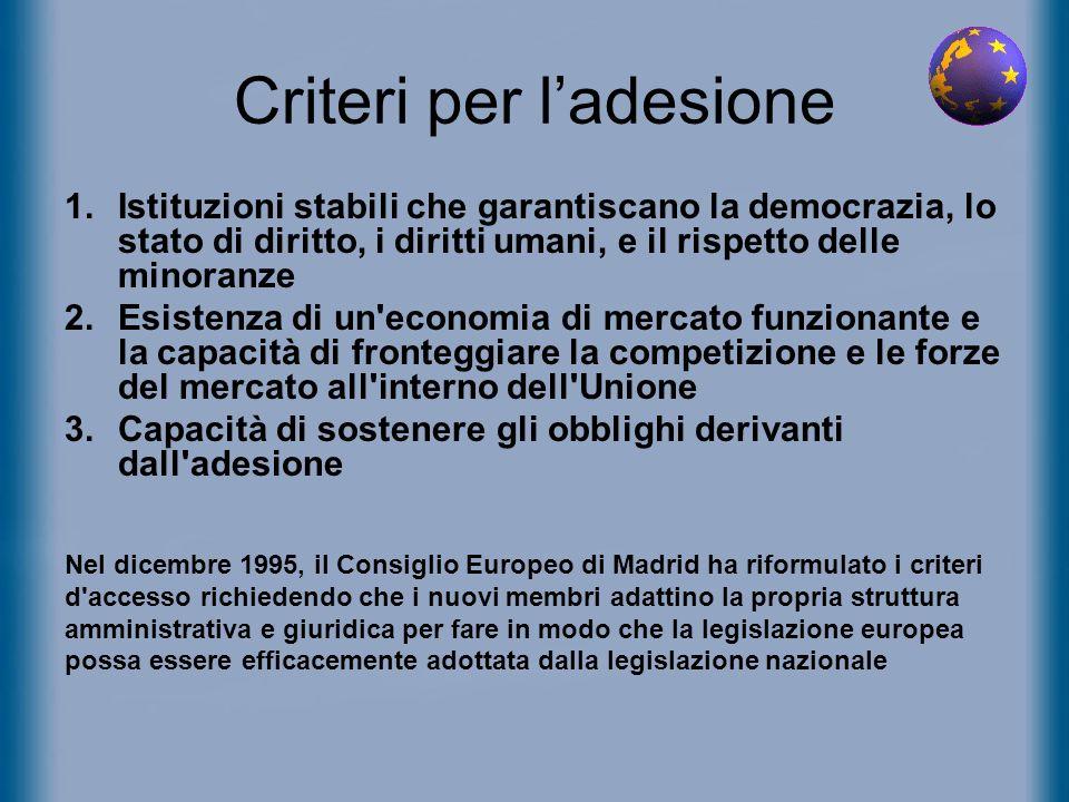 Criteri per ladesione 1.Istituzioni stabili che garantiscano la democrazia, lo stato di diritto, i diritti umani, e il rispetto delle minoranze 2.Esis