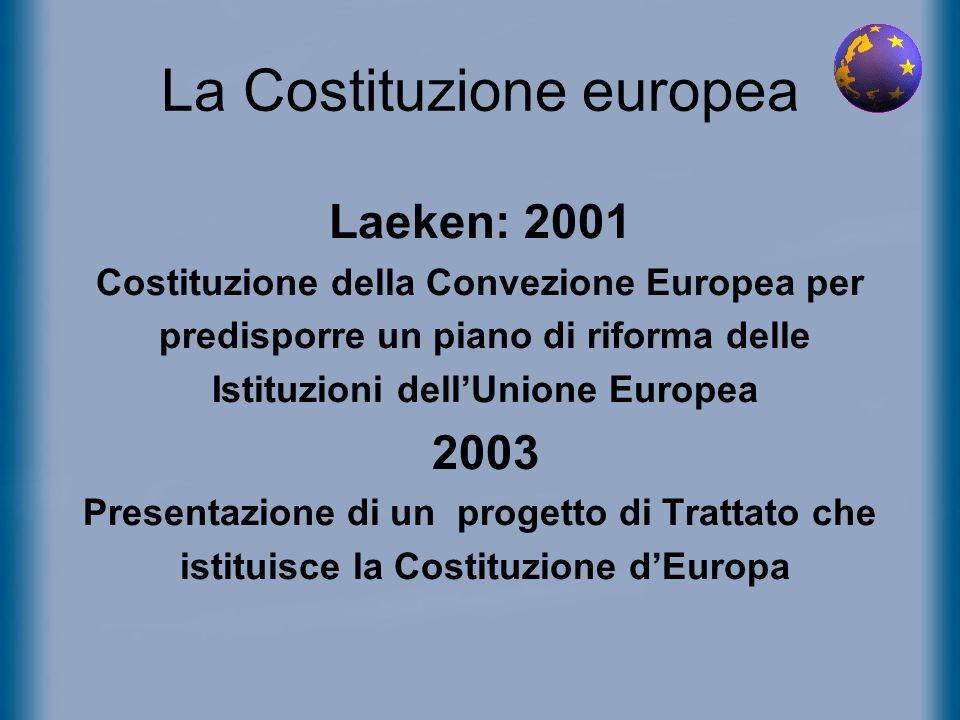 La Costituzione europea Laeken: 2001 Costituzione della Convezione Europea per predisporre un piano di riforma delle Istituzioni dellUnione Europea 20