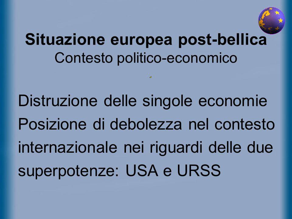 Situazione europea post-bellica Contesto politico-economico Distruzione delle singole economie Posizione di debolezza nel contesto internazionale nei