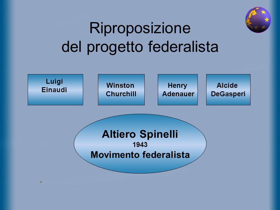 Riproposizione del progetto federalista Luigi Einaudi Alcide DeGasperi Altiero Spinelli 1943 Movimento federalista Winston Churchill Henry Adenauer