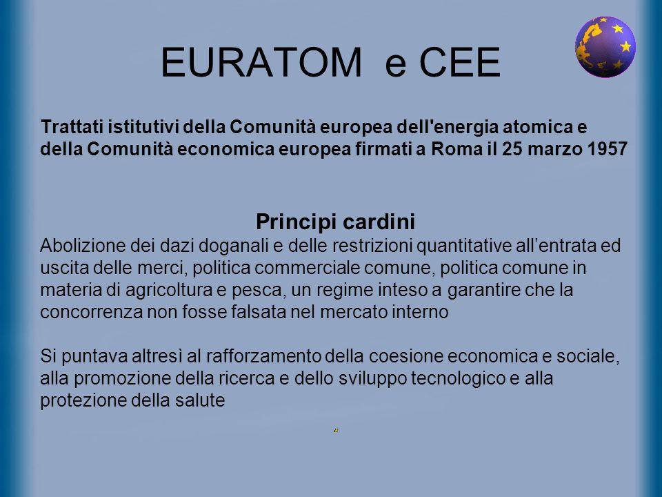 EURATOM e CEE Trattati istitutivi della Comunità europea dell'energia atomica e della Comunità economica europea firmati a Roma il 25 marzo 1957 Princ