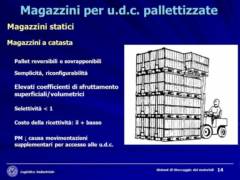 Logistica Industriale Sistemi di Stoccaggio dei materiali 14 Magazzini per u.d.c.