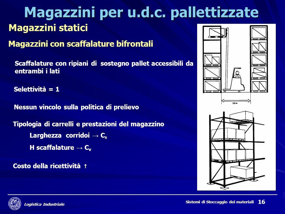 Logistica Industriale Sistemi di Stoccaggio dei materiali 16 Magazzini per u.d.c. pallettizzate Magazzini statici Magazzini con scaffalature bifrontal