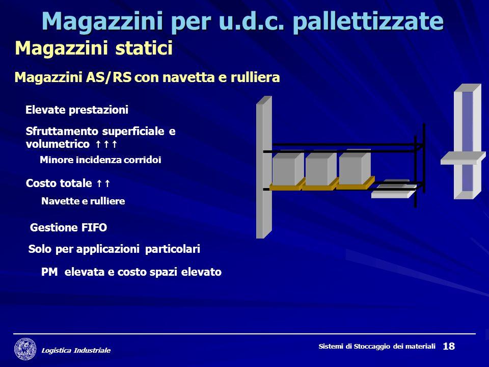 Logistica Industriale Sistemi di Stoccaggio dei materiali 18 Magazzini per u.d.c. pallettizzate Magazzini statici Magazzini AS/RS con navetta e rullie