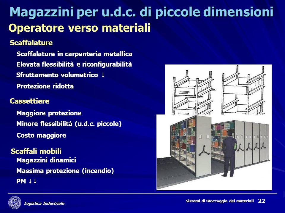 Logistica Industriale Sistemi di Stoccaggio dei materiali 22 Magazzini per u.d.c.