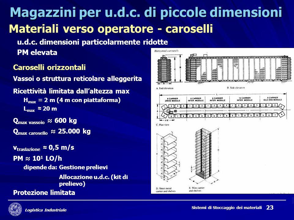 Logistica Industriale Sistemi di Stoccaggio dei materiali 23 Magazzini per u.d.c.