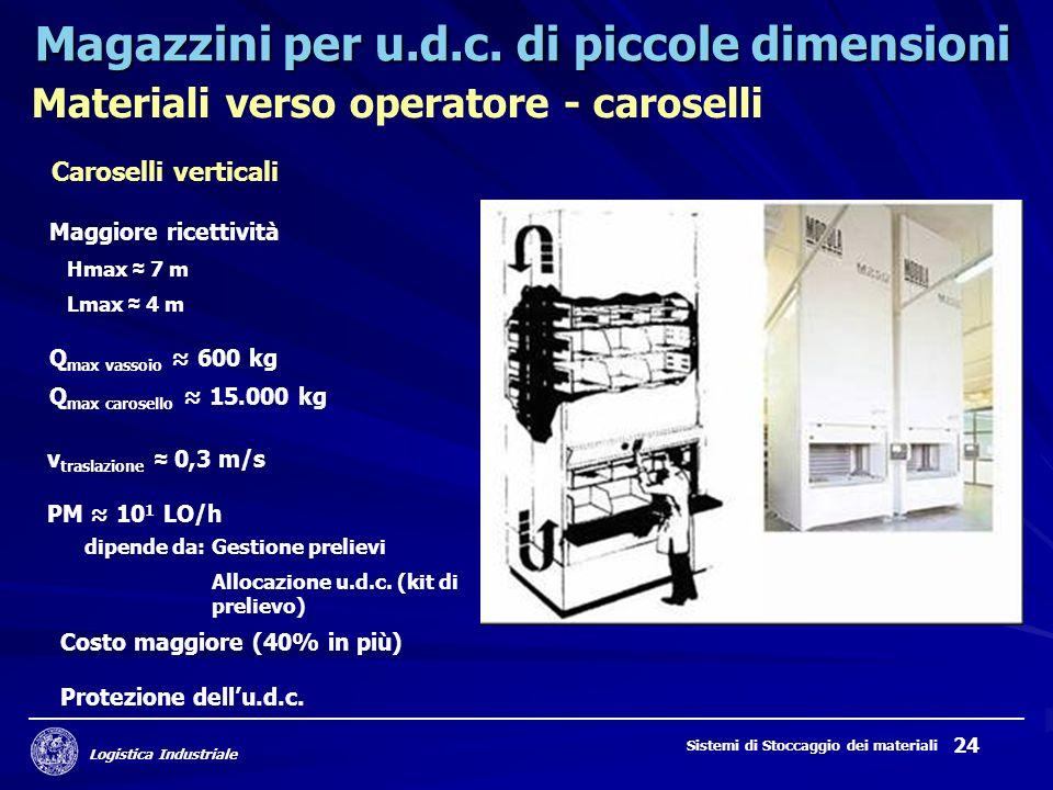 Logistica Industriale Sistemi di Stoccaggio dei materiali 24 Magazzini per u.d.c.