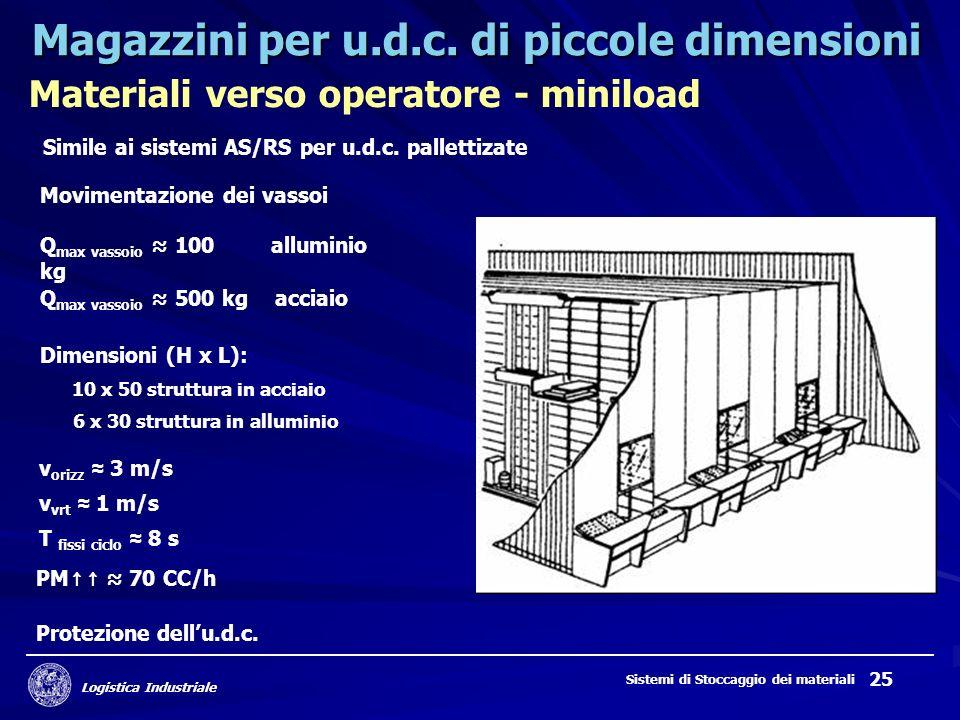 Logistica Industriale Sistemi di Stoccaggio dei materiali 25 Magazzini per u.d.c. di piccole dimensioni Materiali verso operatore - miniload Simile ai