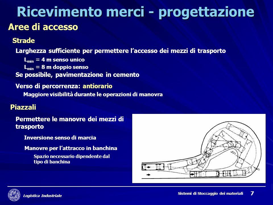 Logistica Industriale Sistemi di Stoccaggio dei materiali 7 Ricevimento merci - progettazione Aree di accesso Permettere le manovre dei mezzi di trasp