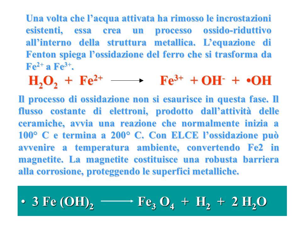 H 2 O 2 + Fe 2+ Fe 3+ + OH - + OH Una volta che lacqua attivata ha rimosso le incrostazioni esistenti, essa crea un processo ossido-riduttivo allinter