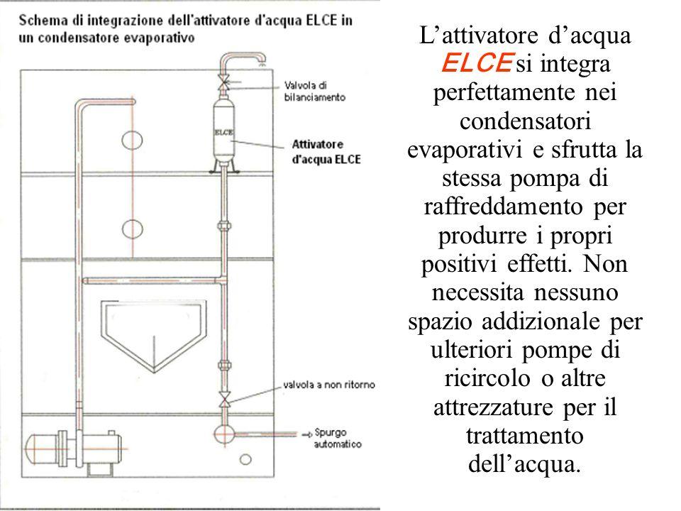 Lattivatore dacqua ELCE si integra perfettamente nei condensatori evaporativi e sfrutta la stessa pompa di raffreddamento per produrre i propri positi