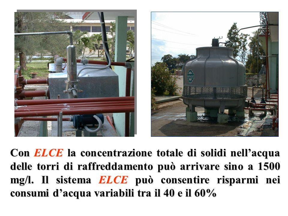Con ELCE la concentrazione totale di solidi nellacqua delle torri di raffreddamento può arrivare sino a 1500 mg/l. Il sistema ELCE può consentire risp