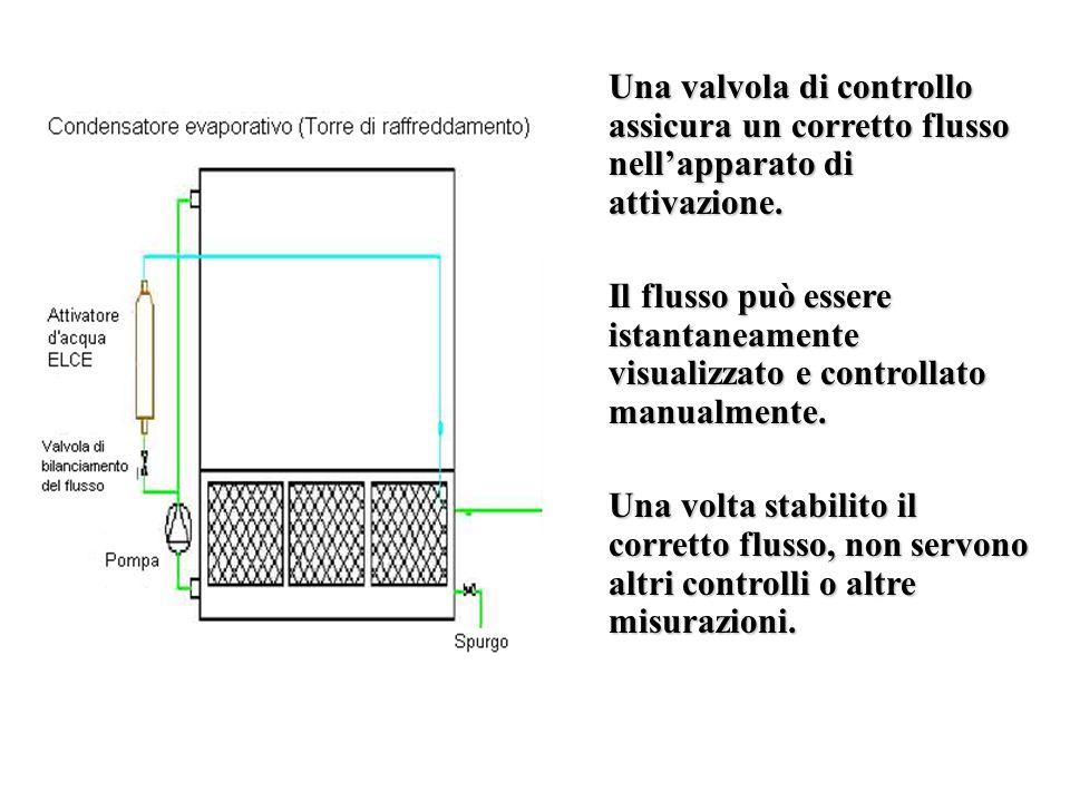 Una valvola di controllo assicura un corretto flusso nellapparato di attivazione. Il flusso può essere istantaneamente visualizzato e controllato manu