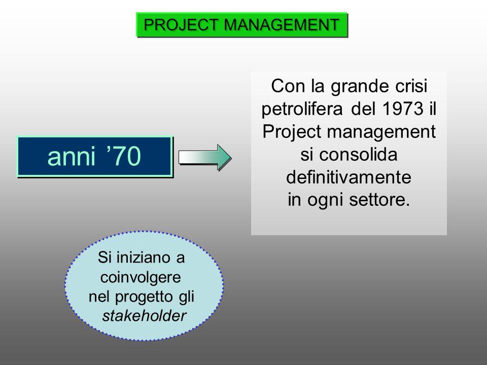anni 70 Con la grande crisi petrolifera del 1973 il Project management si consolida definitivamente in ogni settore. Si iniziano a coinvolgere nel pro