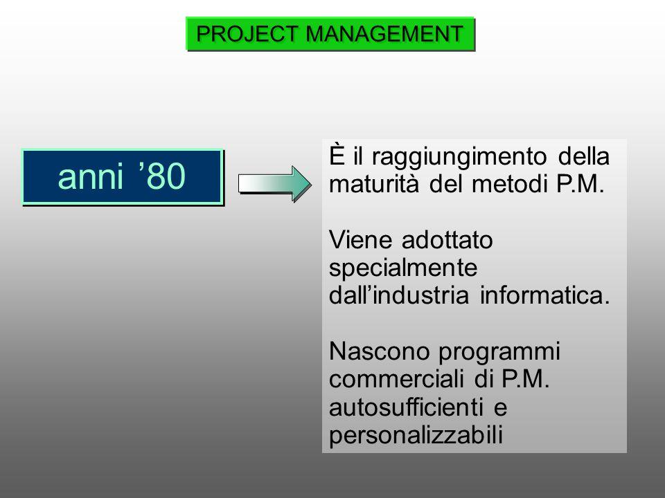 anni 80 È il raggiungimento della maturità del metodi P.M. Viene adottato specialmente dallindustria informatica. Nascono programmi commerciali di P.M