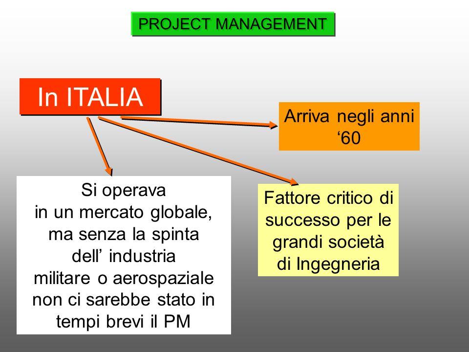 In ITALIA Si operava in un mercato globale, ma senza la spinta dell industria militare o aerospaziale non ci sarebbe stato in tempi brevi il PM Fattor