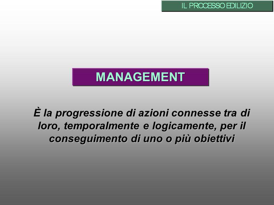 È la progressione di azioni connesse tra di loro, temporalmente e logicamente, per il conseguimento di uno o più obiettivi MANAGEMENT