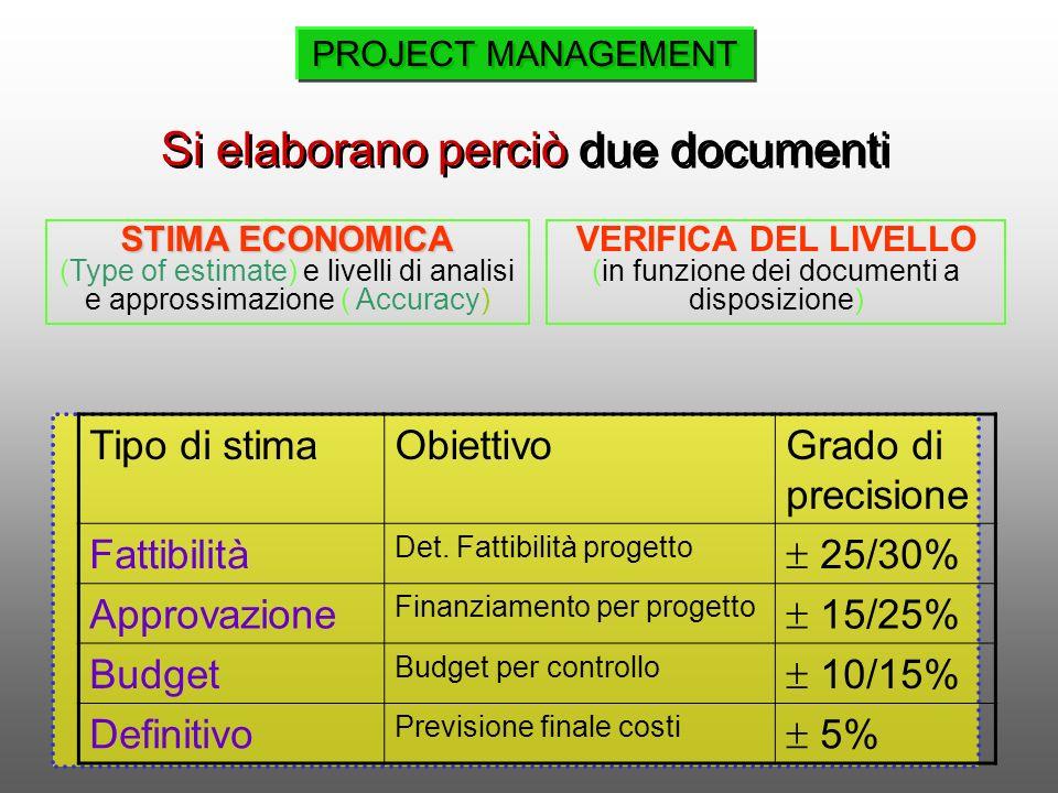 Si elaborano perciò due documenti STIMA ECONOMICA (Type of estimate) e livelli di analisi e approssimazione ( Accuracy) VERIFICA DEL LIVELLO (in funzi