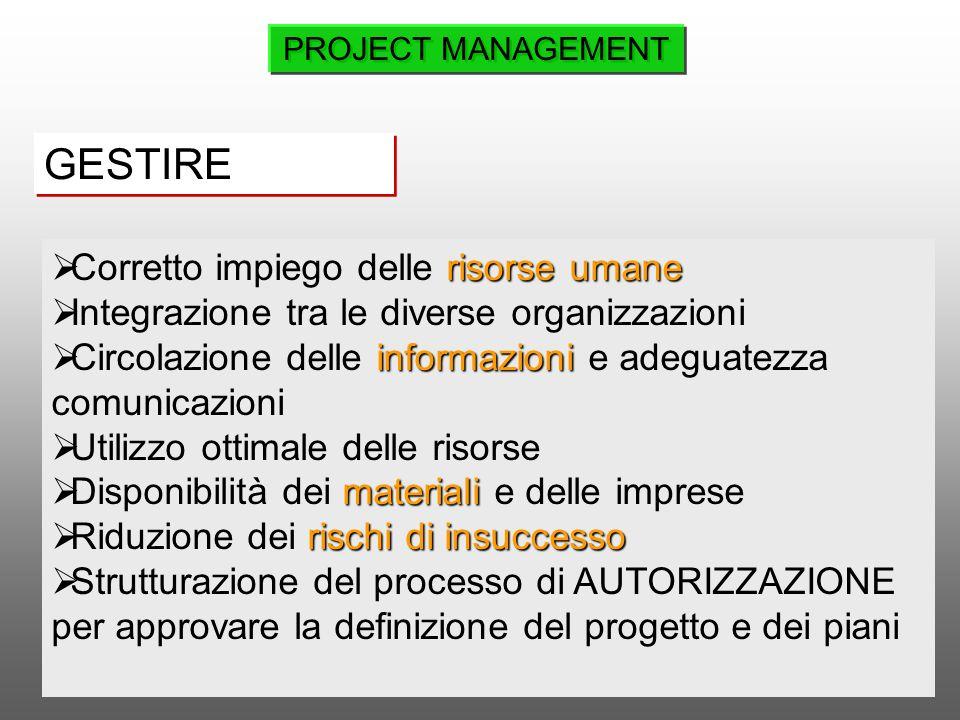 risorse umane Corretto impiego delle risorse umane Integrazione tra le diverse organizzazioni informazioni Circolazione delle informazioni e adeguatez