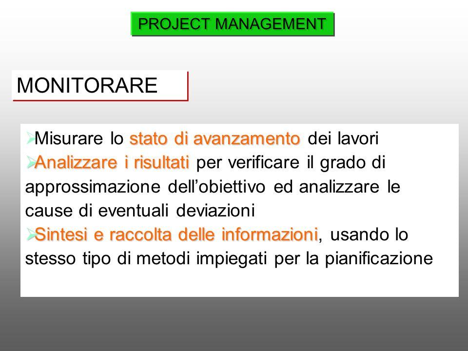 stato di avanzamento Misurare lo stato di avanzamento dei lavori Analizzare i risultati Analizzare i risultati per verificare il grado di approssimazi