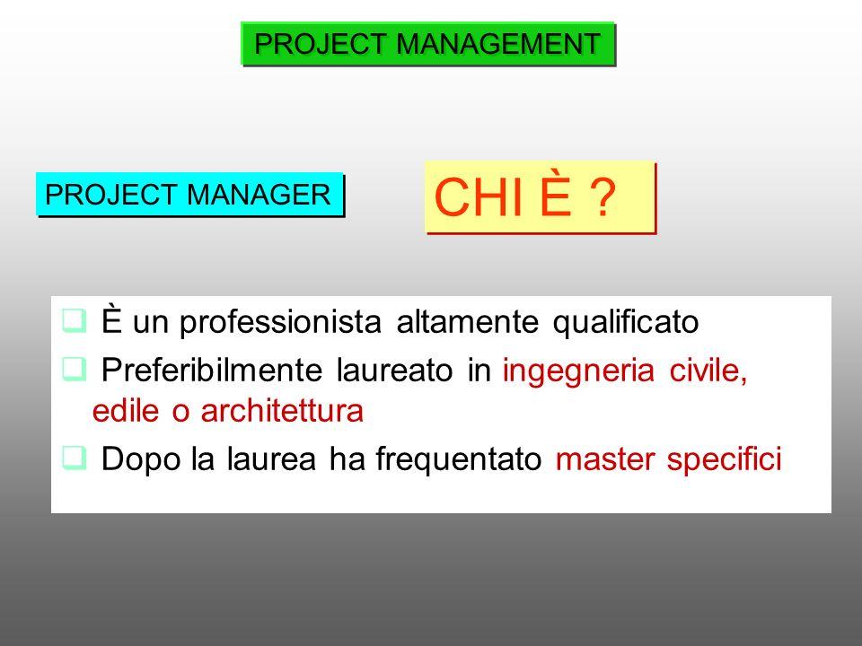 È un professionista altamente qualificato Preferibilmente laureato in ingegneria civile, edile o architettura Dopo la laurea ha frequentato master spe