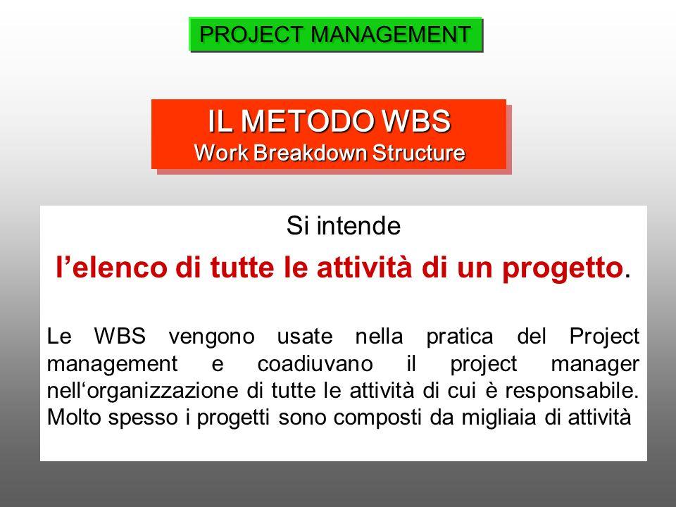 Si intende lelenco di tutte le attività di un progetto. Le WBS vengono usate nella pratica del Project management e coadiuvano il project manager nell