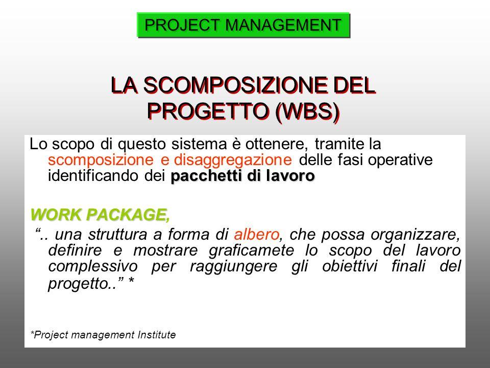 pacchetti di lavoro Lo scopo di questo sistema è ottenere, tramite la scomposizione e disaggregazione delle fasi operative identificando dei pacchetti