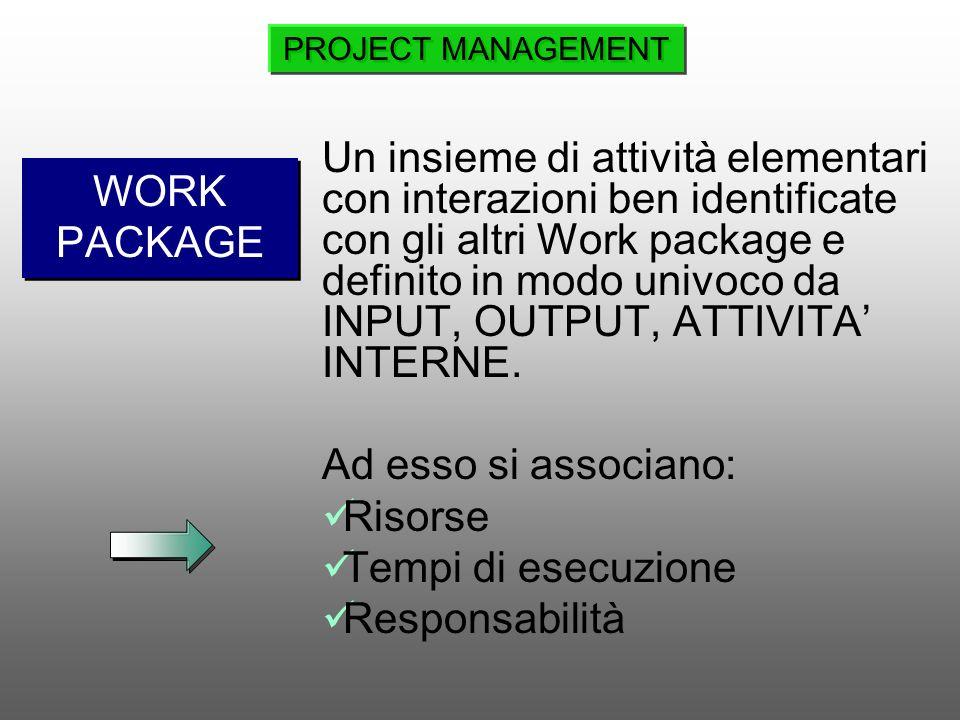 Un insieme di attività elementari con interazioni ben identificate con gli altri Work package e definito in modo univoco da INPUT, OUTPUT, ATTIVITA IN