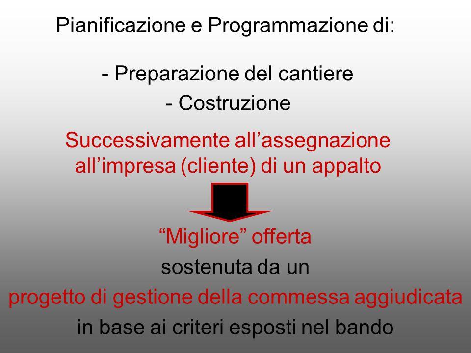 Pianificazione e Programmazione di: - Preparazione del cantiere - Costruzione Successivamente allassegnazione allimpresa (cliente) di un appalto Migli