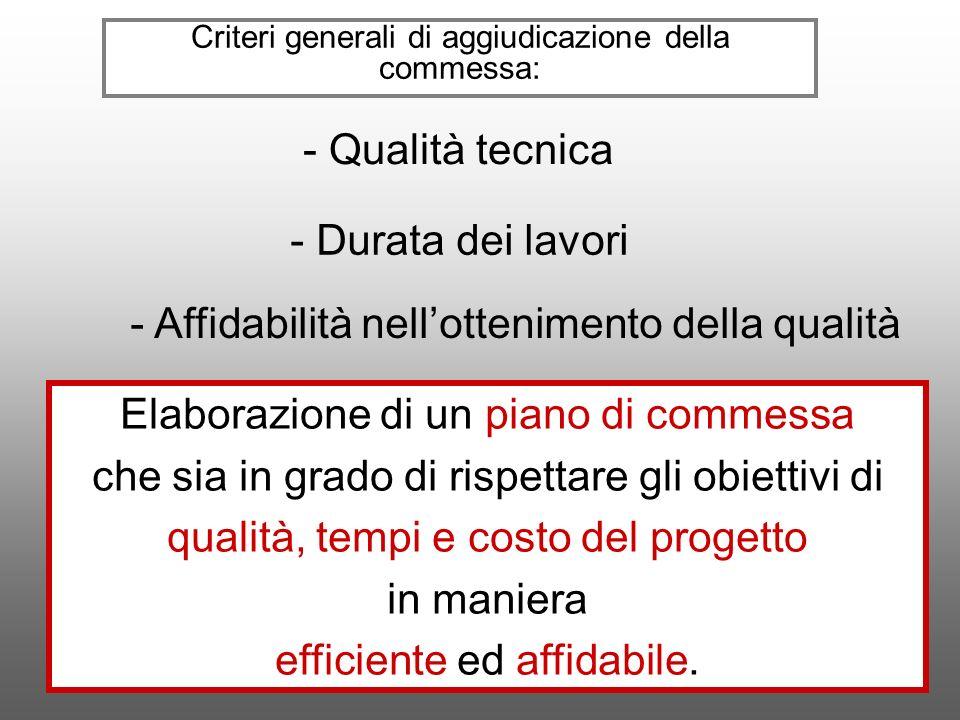 Criteri generali di aggiudicazione della commessa: - Qualità tecnica - Durata dei lavori - Affidabilità nellottenimento della qualità Elaborazione di