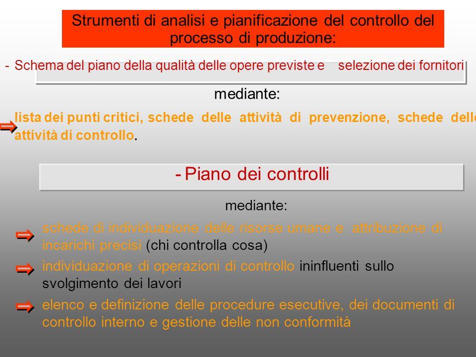 -Schema del piano della qualità delle opere previste e selezione dei fornitori mediante: lista dei punti critici,schede delle attività di prevenzione,