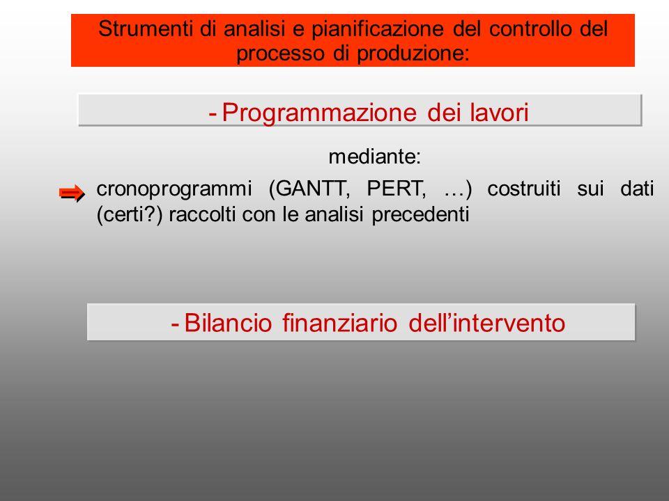 -Programmazione dei lavori mediante: cronoprogrammi (GANTT, PERT, …) costruiti sui dati (certi?) raccolti con le analisi precedenti Strumenti di anali